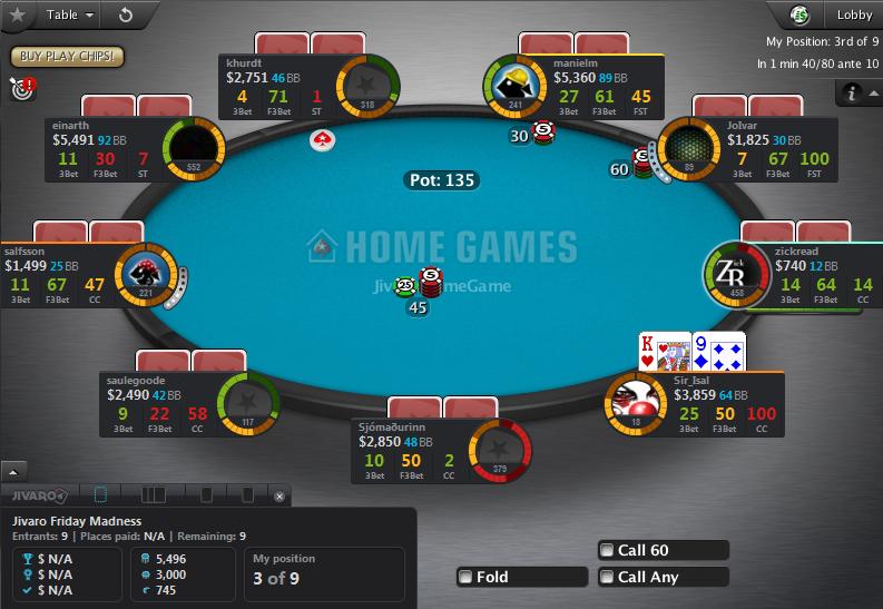 Poker positional awareness